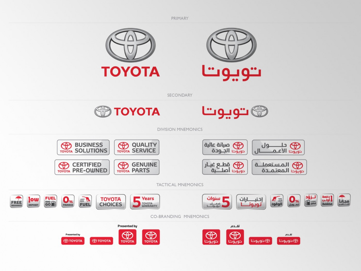 Toyota relationship marketing